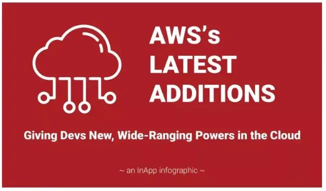 AWS's Latest Additions