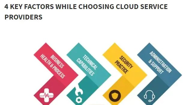 4 Key Factors While Choosing Cloud Service Providers