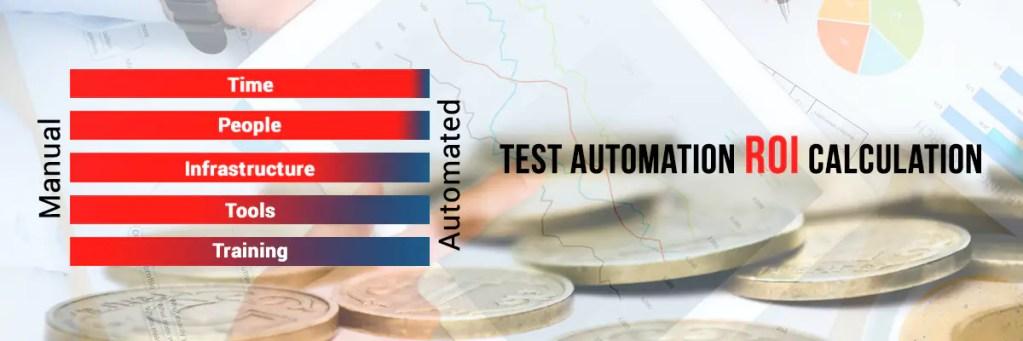 Test Automation ROI calculation