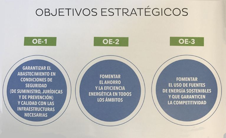 objetivos-plan-energia-murcia