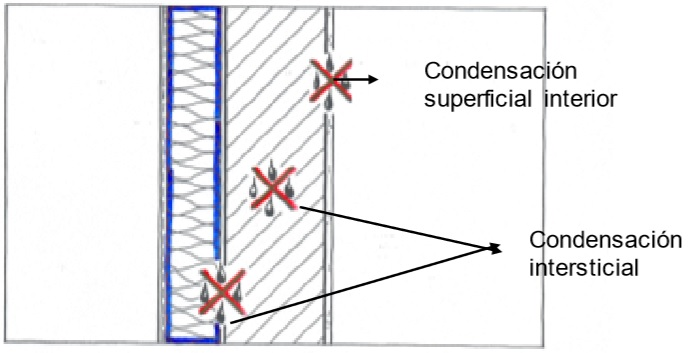 condensacion-sate
