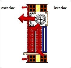 persianas-puente-termico