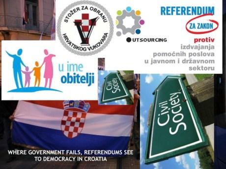 Referendums in Croatia