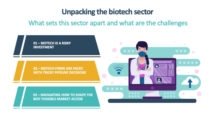biotech Infographics