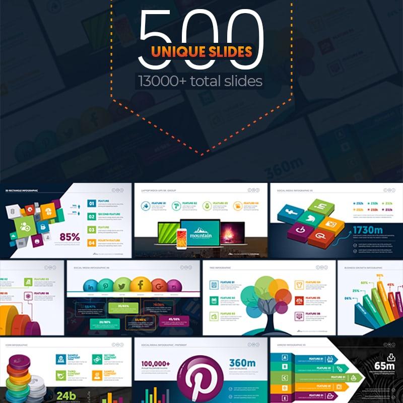 Keynote шаблон Business Infographic Presentation