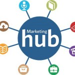 inbound marketing hub