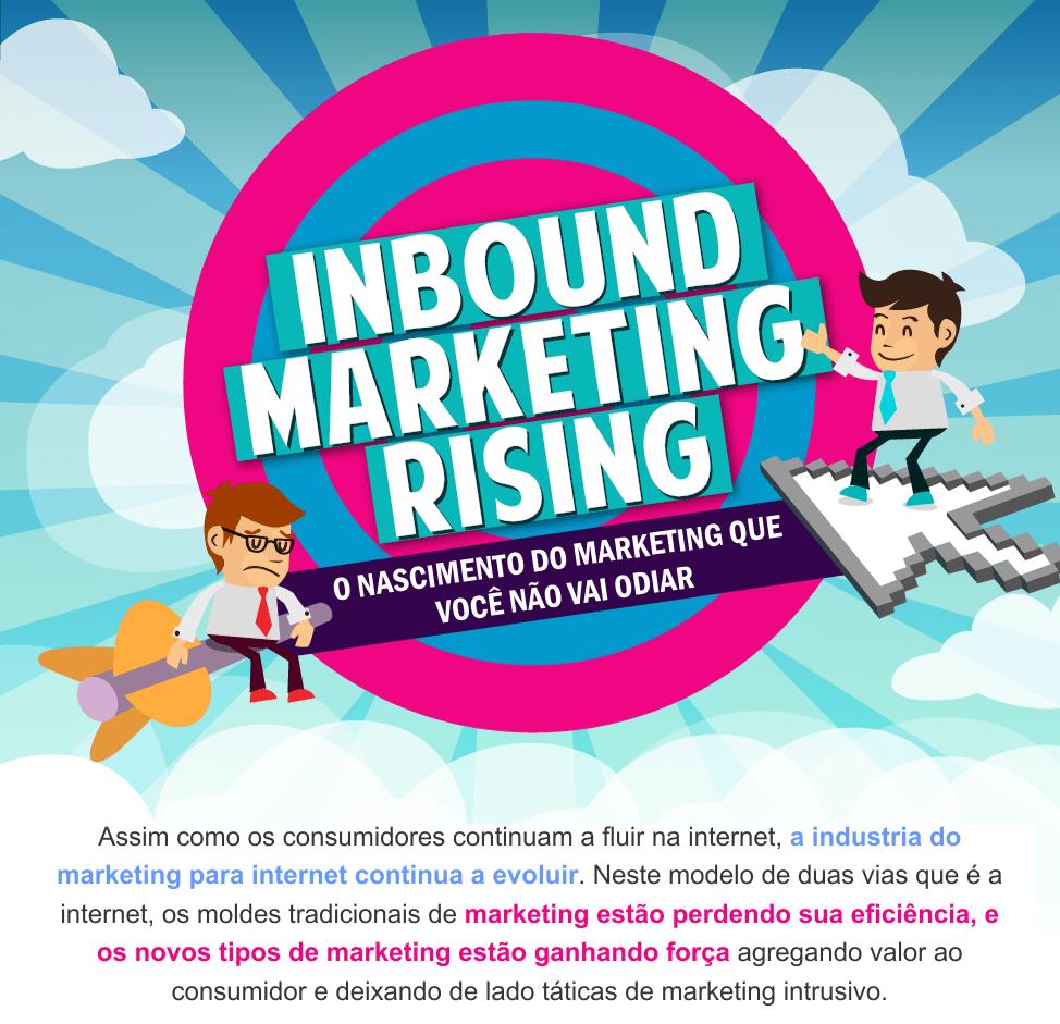 O nascimento do inbound marketing