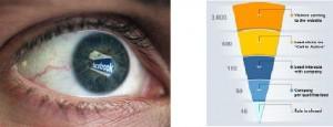 eyefunnel-300x115
