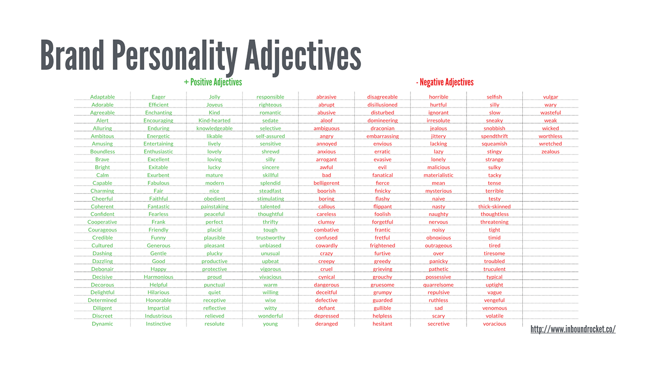 Brand Personality Adjectives