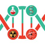 Hereditary Cancer Gene Testing