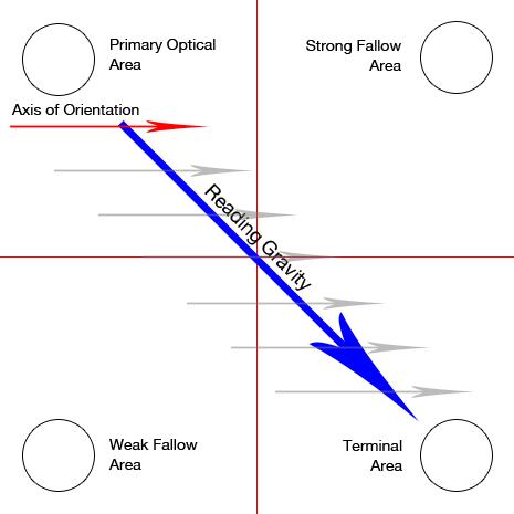 banner-blindness2-inc42