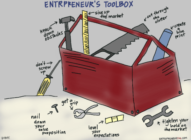 Attention Budding Entrepreneurs: How Handy Are You With Tools?
