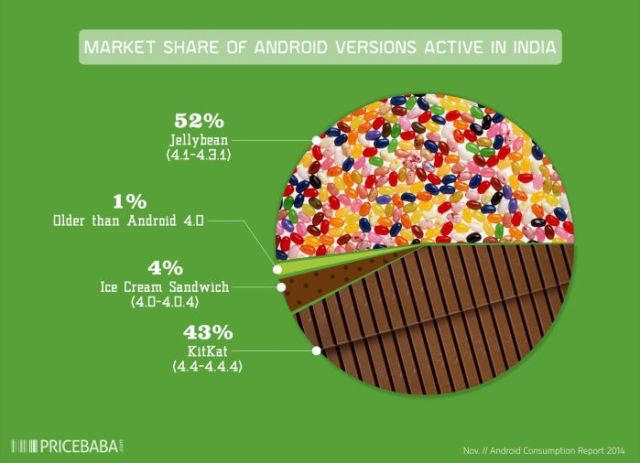 Android Report 2014 Market Share (1)