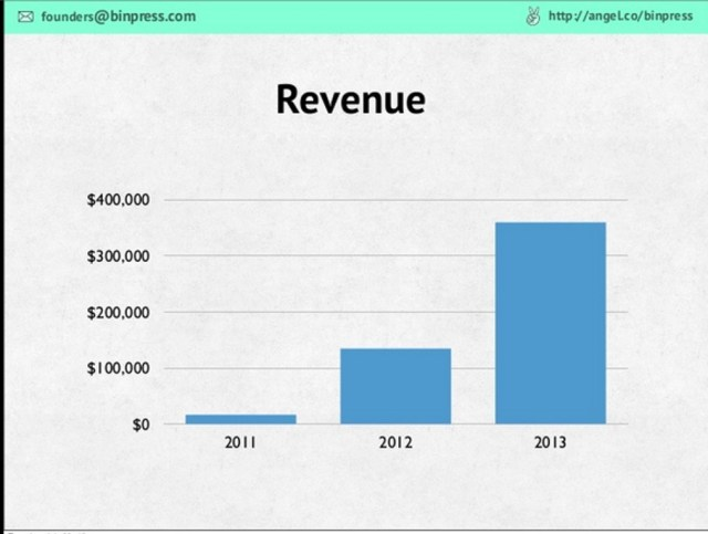 pitch deck revenue