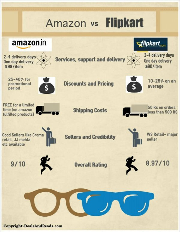 amazon-vs-flipkart