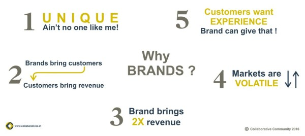 why-brands-1024x457