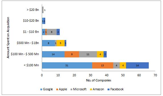 acquisitions-google-companies