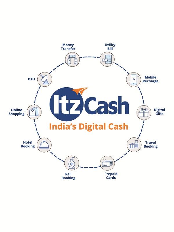 itzcahs-fintech-payments