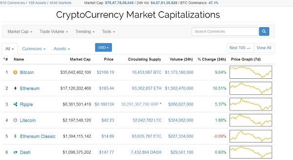 cryptocurrency-bitcoin-ethereum