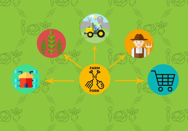 """Inviting Applications From Startups Working Across The """"Farm To Fork"""" Life Cycle"""