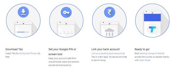 google-tez-mobile payments-upi