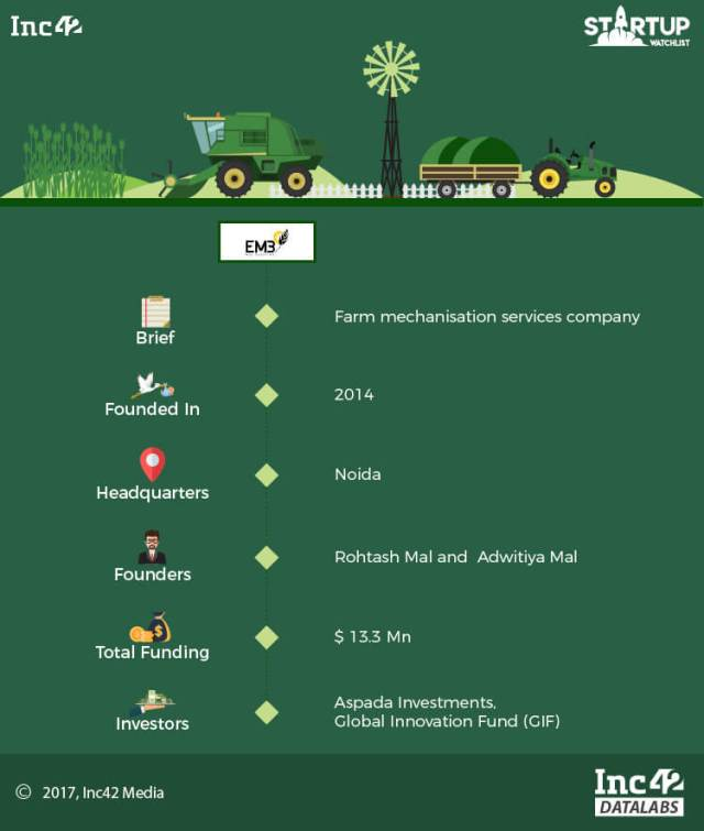 startups-agritech-agritech startup