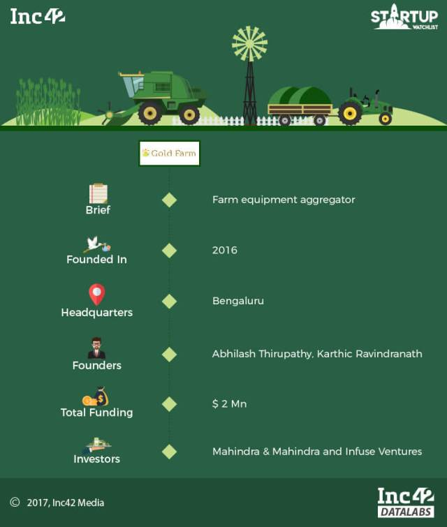 agritech-agritech startup-startups