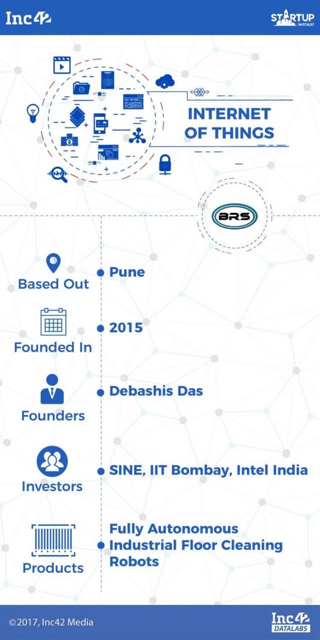 iot-iot startups-indian iot startups-bharti robotics