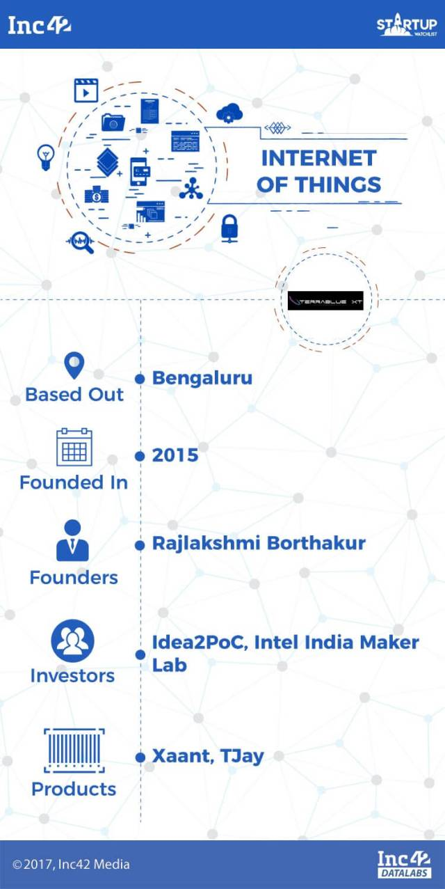 11 Indian IoT Startups To Watch Out For In 2018 [Startup Watchlist]