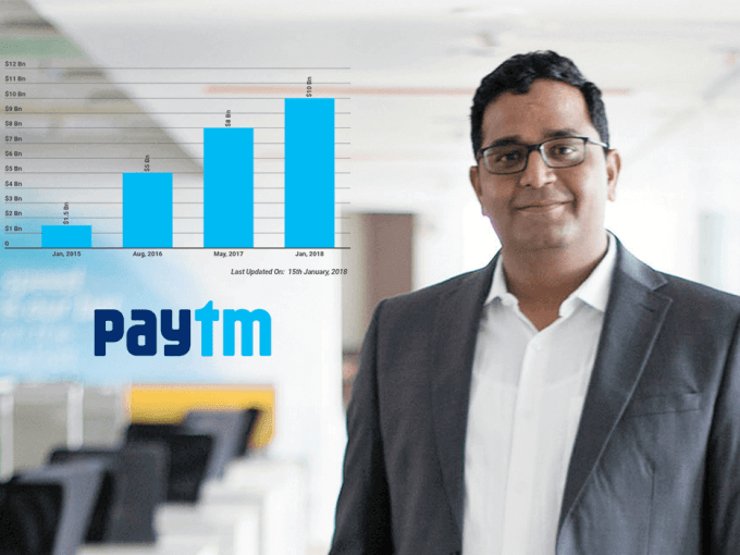 Paytm Reported 68 Mn UPI Transactions In February 2018