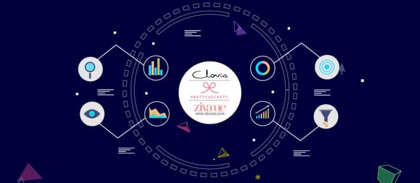 The Indian Online Lingerie Triangle: Zivame Bumbles, PrettySecrets Fumbles, Clovia Hustles
