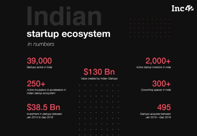 How The Angel Tax Is Accelerating India's Descent Into A Digital Colony