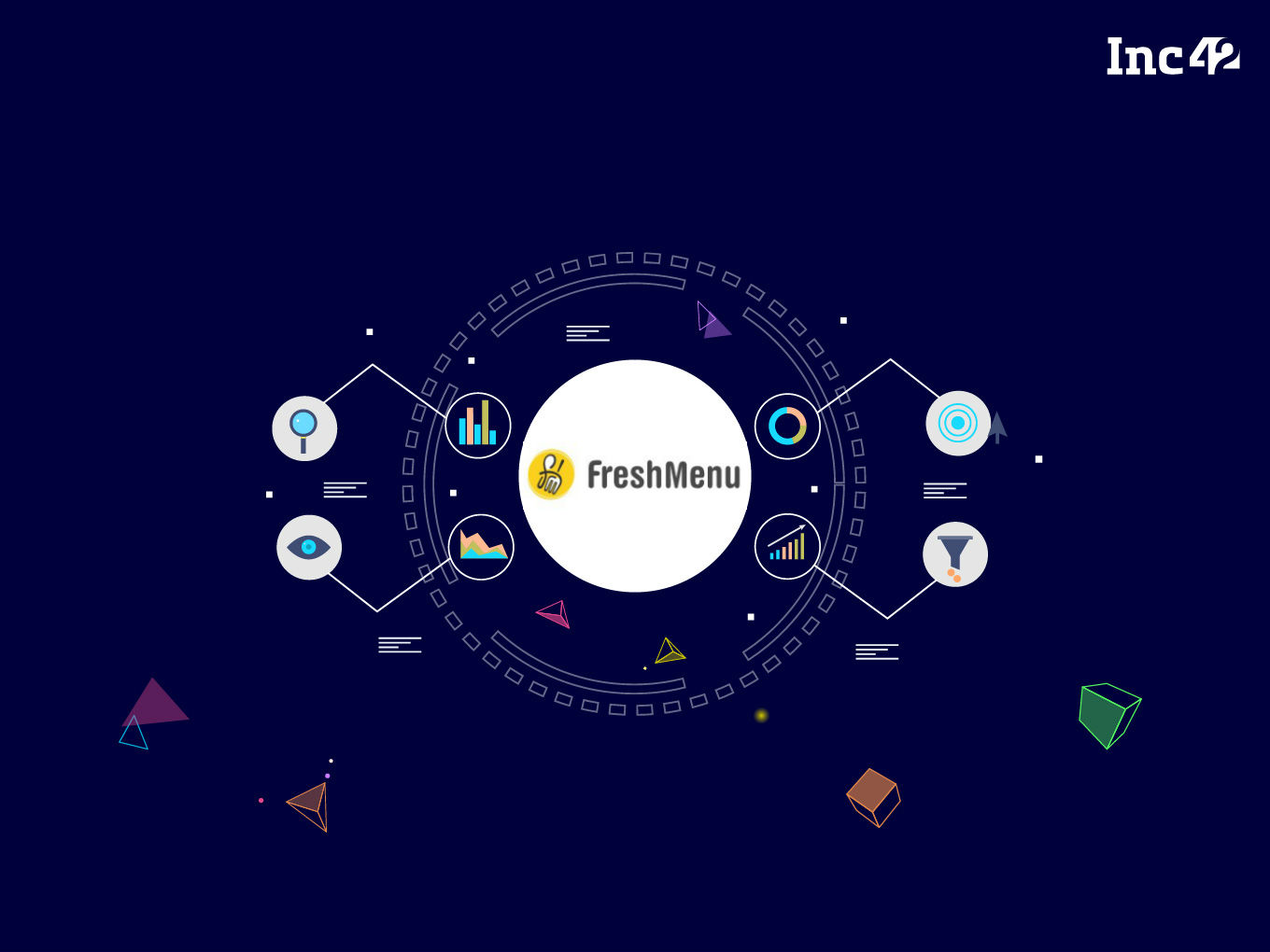 [What The Financials] FreshMenu Shreds Spending In FY19 To Back Up Revenue Growth