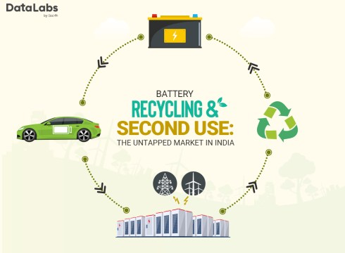 Battery recycling and second use