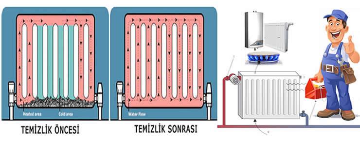 edirne petek temizleme - Edirne