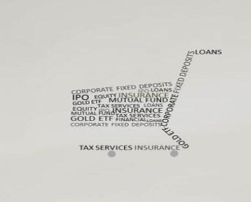 L'immagine evidenzia un carrello della spesa formato da tante parole che si riferiscono ai tassi di interesse.