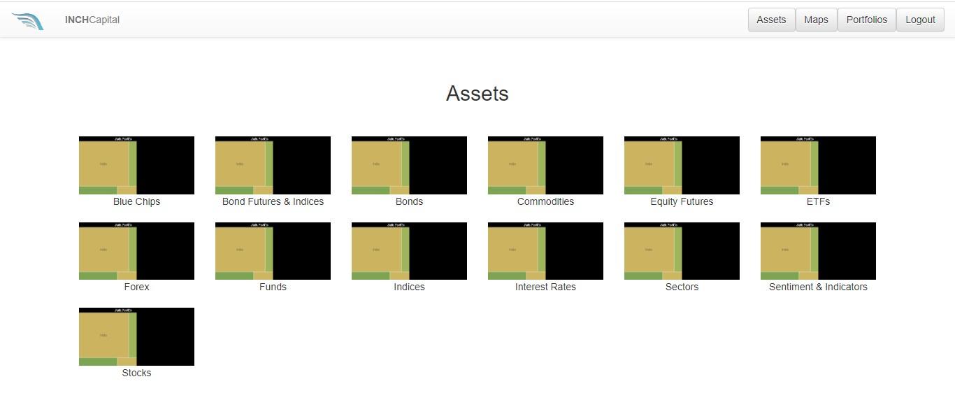 L'immagine evidenzia tutte le asset class presenti nella piattaforma Inch, ove è possibile selezionare l'oggetto finanziario più idoneo all'utente finale per tutelarlo dal rischio di deprezzamento della valuta d'origine.