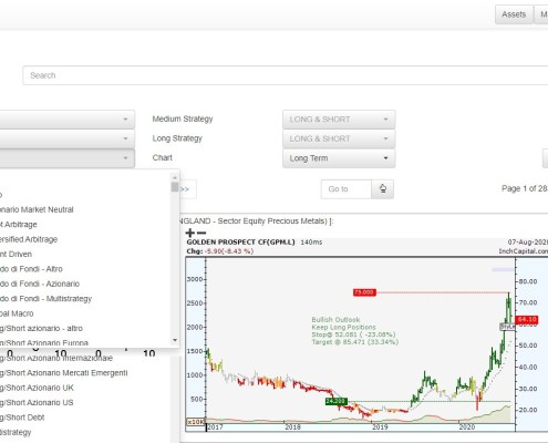 The picture shows the page available to select more than 14000 mutual funds for category and trend/momentum forces.