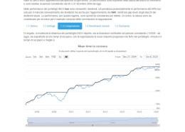 InchCapital Automatic Portfolio Builder – L'immagine evidenzia la pagina 1.3 del report portfolio che evidenzia I components con I relative pesi. Nel caso specifico Germania LargeMidCap Smart Beta Flessibile UCITS – 20 Stocks Hedged