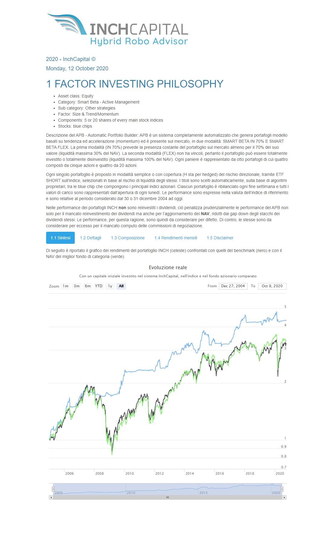 InchCapital Automatic Portfolio Builder – pagina 1.1. del report portfolio: portafoglio modello su Germania LargeMidCap Smart Beta Flessibile UCITS – 20 components Hedged confrontato con il Benchmark di riferimento ed il miglior fondo selezionato per la categoria: periodo 2005 – 2020