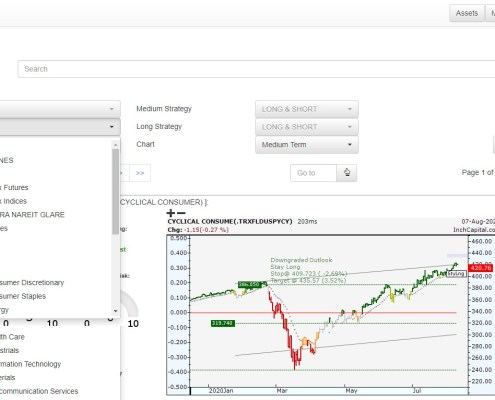 The picture shows the page available to analyze every U.S.A. and U.E. stock sectors.