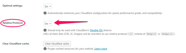 SSL cloudflare