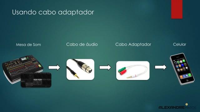 Usando cabo adaptador