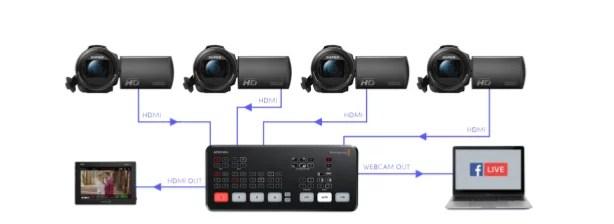 Como funciona mesa de corte para transmissão ao vivo