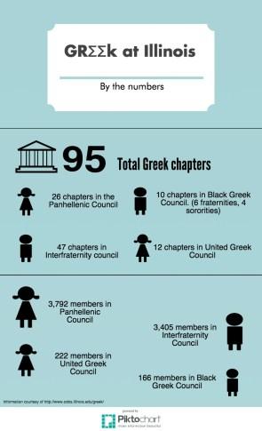 Greek at Illinois (1)
