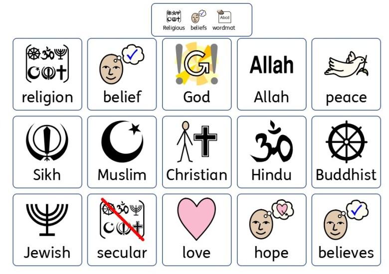 Religious belief wordmat SEN resource Printable.jpg