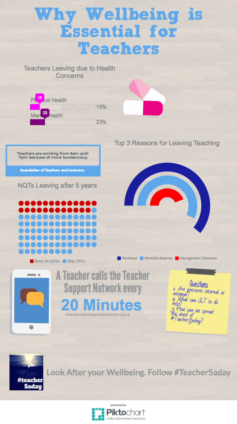 Teacher Wellbeing infographic.png