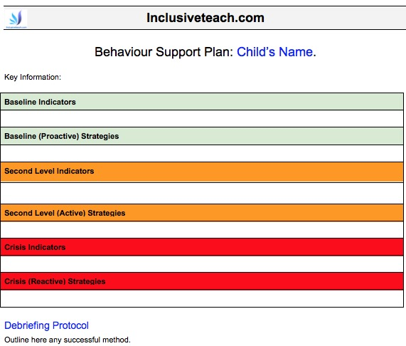 suggested BSP layout challenging behaviour support plan.jpg