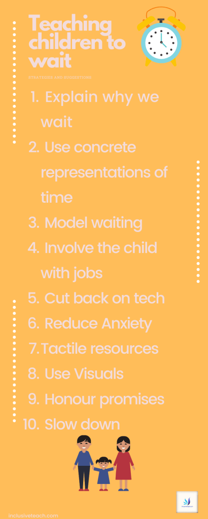 Teaching waiting infographic