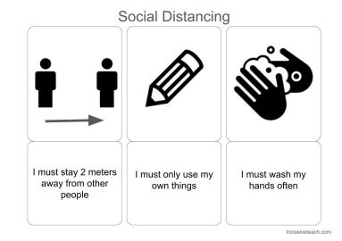 Covid 19 social distancing school visual